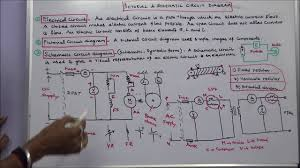 electrical diagrams part u2013 02 difference between pictorial and