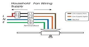 ceiling fan width for room size ceiling fan sizes guide yepi club