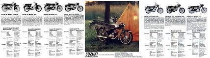 suzuki myrons mopeds