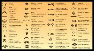 symbols and meanings thunderbird as symbols used in