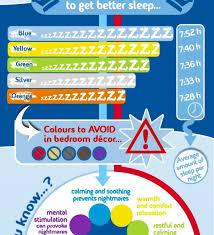 bedroom color meanings memsaheb net