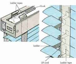 Replacement Cords For Blinds Cleaning Slats And Ladder Tapes How To Repair Windows Tips And