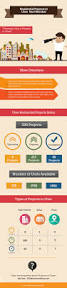 Used Sofa For Sale In Navi Mumbai Best 20 Navi Mumbai Ideas On Pinterest 2016 Ford Trucks