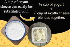 Substitution For Cottage Cheese by Want To Know Some Escarole Substitutes Here Are About 7 Of Them