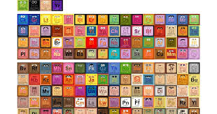 P Table Com Mike Baboon Design The Periodic Table Of The Muppets