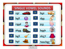 english phonetics flashcards printable phonetic charts and ipa