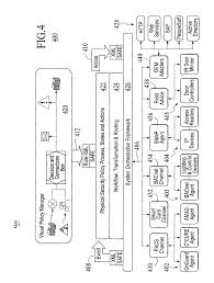 patent us8234704 physical access control and security monitoring