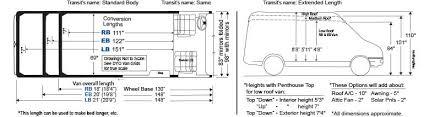 mercedes benz sprinter vans info sportsmobile custom camper vans