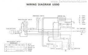axxess wiring diagram copy wiring diagrams page diagram 2 axxess