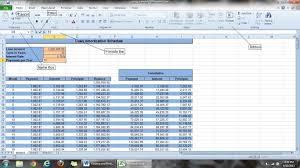 the many ways of viewing an excel worksheet