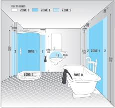 Bathroom Lighting Regulations Impressive 40 Bathroom Lighting Zones 17th Edition Inspiration Of