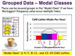 mean median mode for grouped data passy u0027s world of mathematics