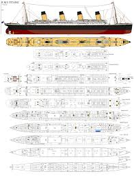 mengupas tuntas kapal legendaris r m s titanic pic kaskus