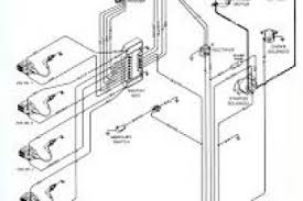 wiring harness diagram for boat trailer wiring diagram
