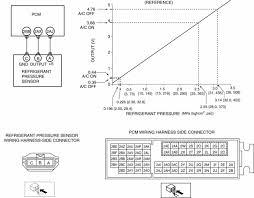 mazda 3 service manual refrigerant pressure sensor inspection