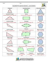 best 25 shape names ideas on pinterest maths shapes name six