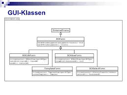 Praktikum Referat Muster Objectspace Zentrale Entwurfsentscheidungen Ppt Herunterladen