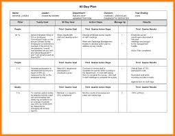 2017 startup annual business plan excel template examples for sta