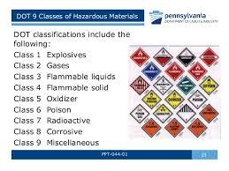 Hazmat Classification Chart Chart Paketsusudomba Co