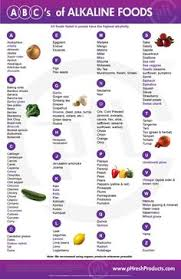 pin by vibes headquarters on health pinterest foods alkaline