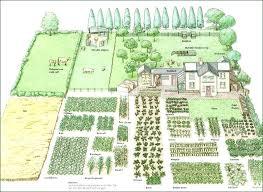 Design A Vegetable Garden Layout Veggie Garden Plans Garden Design For Beginners Vertical Vegetable