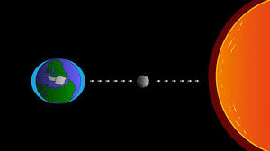 do the moon and sun affect tides