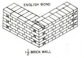 why are bricks not used vertically during a construction work