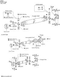 repair guides driveline rear driveshaft and u joints