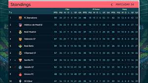 la liga table standings spanish la liga table standings results 09 05 2018 week 34