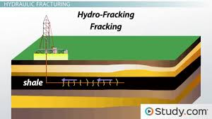 shale gas hydraulic fracturing and environmental concerns video