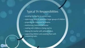 Kindergarten Teacher Assistant Job Description How To Become A Teaching Assistant Summary Youtube