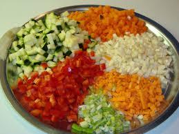 cuisine indon駸ienne les différences et similarités de la cuisine indienne et française