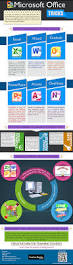 How To Create A Spreadsheet In Word Best 25 Ms Office Suite Ideas On Pinterest Microsoft Office Ms