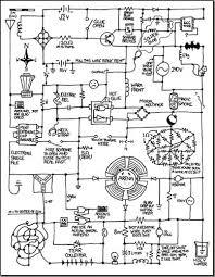 riviera pontoon wiring diagram wiring diagrams