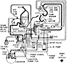 vaccum diagram for 1984 g 20 chevy van fixya