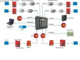 gst addressable smoke detector wiring diagram wiring diagram and