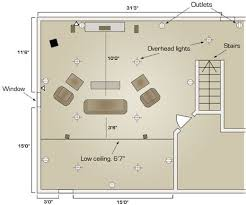home theater floor plan home theater room floor plans take a look at a floor plan