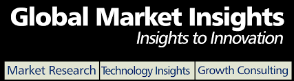 Smarter Technologies by Sustainable U0026 Smart Technologies Global Market Insights Inc