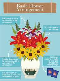 How To Draw A Vase Of Flowers How To Arrange Flowers Like A Pro Food U0026 Wine