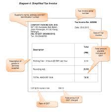 Proforma Invoice Template Gst Tax Invoice Format E Cukai