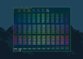 vim solarized color scheme did not come out as expected after