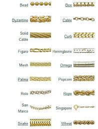 chain necklace types images Would you be able to take excess chain of my anklet do you have png