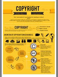 copyright flowchart can i use it yes no if this u2026 then