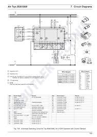 porsche webasto wiring diagrams dolgular com