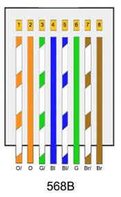 Rj45 Crossover Wiring Diagram Rj45 Wiring Diagram Cat5 Cat 5 Wiring Diagram Wall Jack Wiring