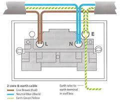 double pole socket wiring diagram wiring diagram