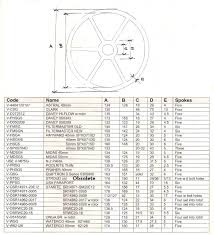 spider gaskets for sand filters direct pool supplies