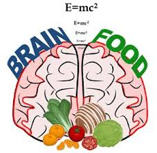 provoking posts and brain food u2013 provoking posts