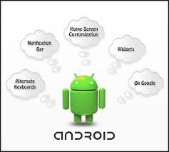 what is android os features of android os cdn mobile solutions