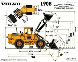 volvo l90b wheel loader volvo machine guide machinery